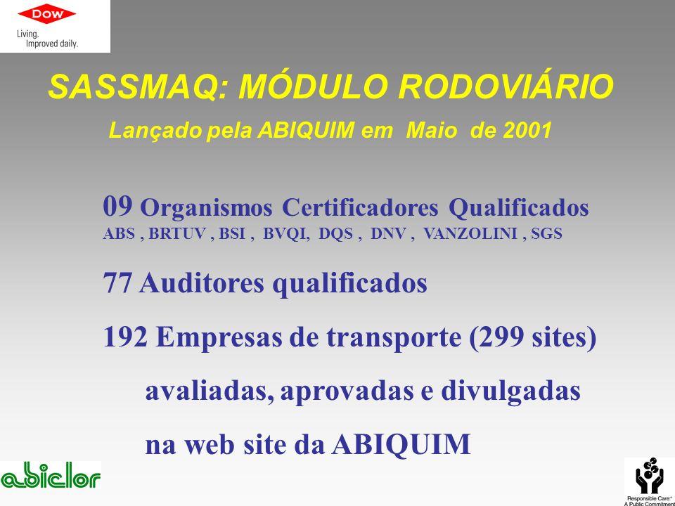 SASSMAQ: MÓDULO RODOVIÁRIO Lançado pela ABIQUIM em Maio de 2001 09 Organismos Certificadores Qualificados ABS, BRTUV, BSI, BVQI, DQS, DNV, VANZOLINI,