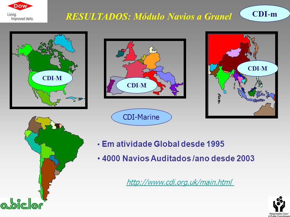CDI-M CDI-Marine Em atividade Global desde 1995 4000 Navios Auditados /ano desde 2003 RESULTADOS: Módulo Navios a Granel CDI-m http://www.cdi.org.uk/m