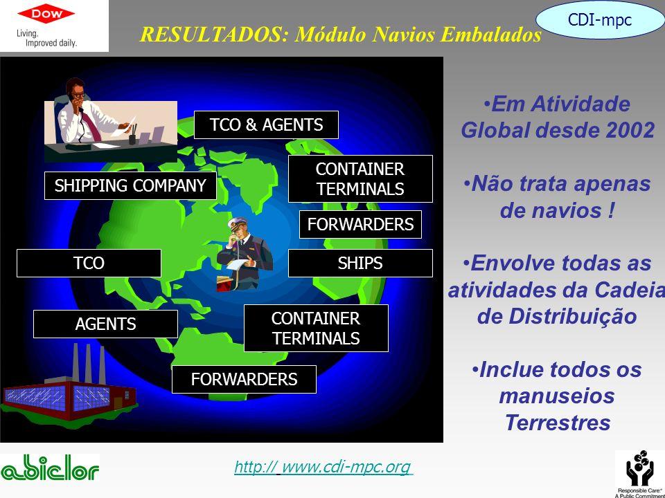SHIPPING COMPANY TCO & AGENTS CONTAINER TERMINALS SHIPS FORWARDERS CONTAINER TERMINALS AGENTS FORWARDERS TCO RESULTADOS: Módulo Navios Embalados Em At