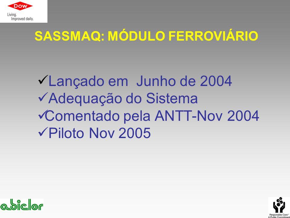 SASSMAQ: MÓDULO FERROVIÁRIO Lançado em Junho de 2004 Adequação do Sistema Comentado pela ANTT-Nov 2004 Piloto Nov 2005