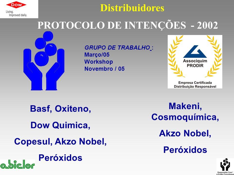 PROTOCOLO DE INTENÇÕES - 2002 Distribuidores Makeni, Cosmoquímica, Akzo Nobel, Peróxidos Basf, Oxiteno, Dow Quimica, Copesul, Akzo Nobel, Peróxidos GR
