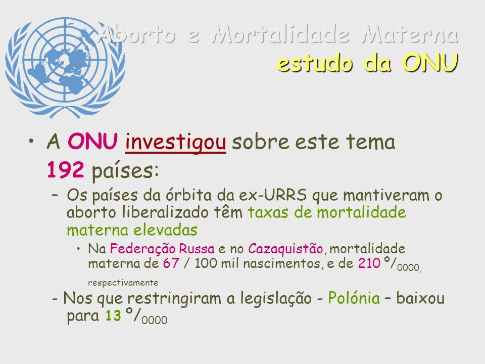 A ONU investigou sobre este temainvestigou 192 países: –Os países da órbita da ex-URRS que mantiveram o aborto liberalizado têm taxas de mortalidade m