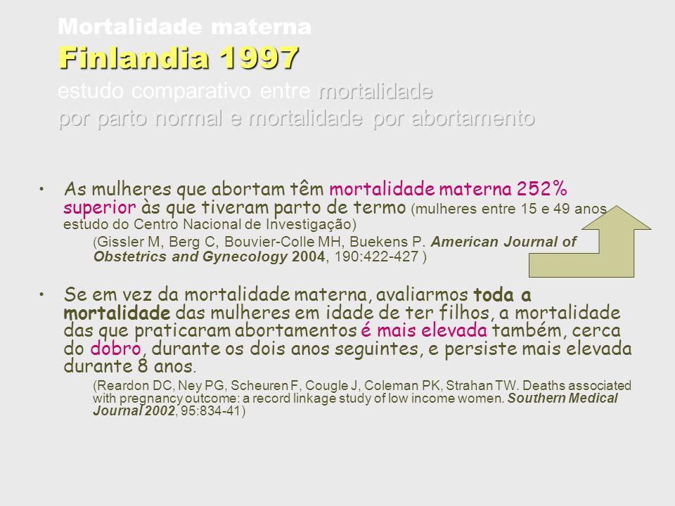 As mulheres que abortam têm mortalidade materna 252% superior às que tiveram parto de termo (mulheres entre 15 e 49 anos, estudo do Centro Nacional de