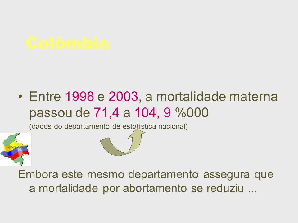 Colômbia Entre 1998 e 2003, a mortalidade materna passou de 71,4 a 104, 9 %000 (dados do departamento de estatística nacional) Embora este mesmo depar