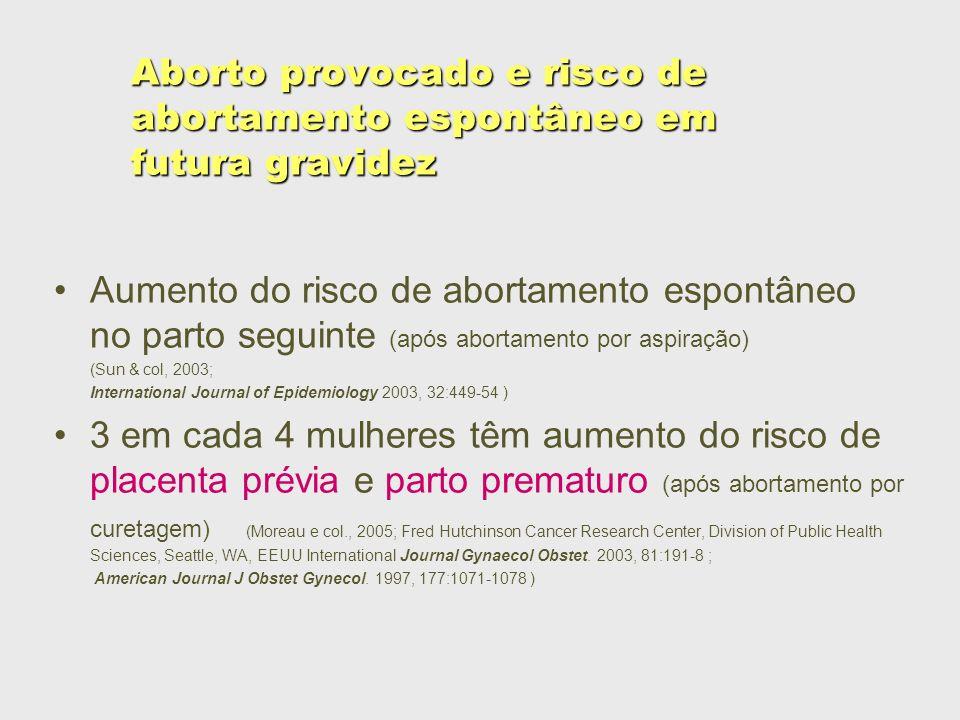 Aborto provocado e risco de abortamento espontâneo em futura gravidez Aumento do risco de abortamento espontâneo no parto seguinte (após abortamento p