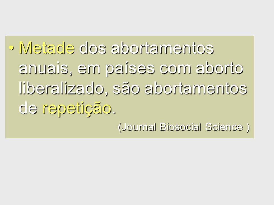 Metade dos abortamentos anuais, em países com aborto liberalizado, são abortamentos de repetição.Metade dos abortamentos anuais, em países com aborto