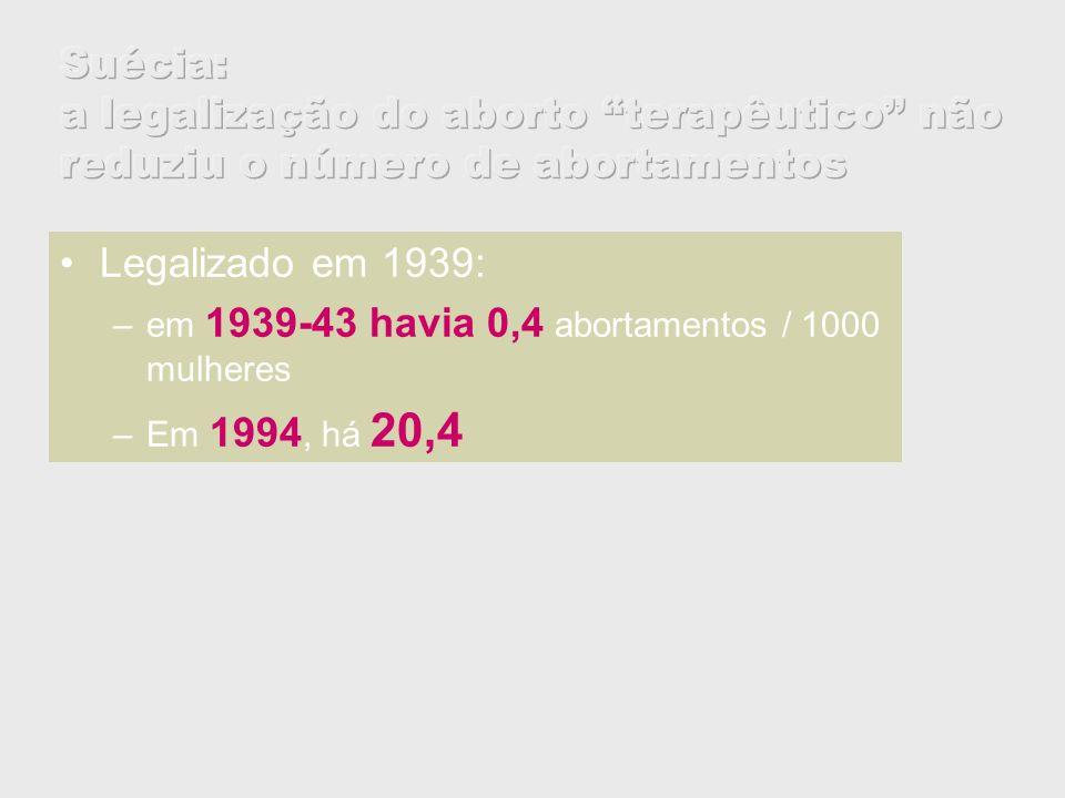 Legalizado em 1939: –em 1939-43 havia 0,4 abortamentos / 1000 mulheres –Em 1994, há 20,4