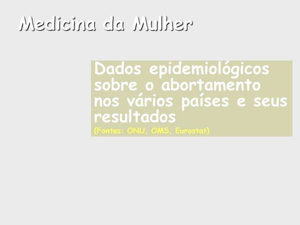 Medicina da Mulher Dados epidemiológicos sobre o abortamento nos vários países e seus resultados (Fontes: ONU, OMS, Eurostat)