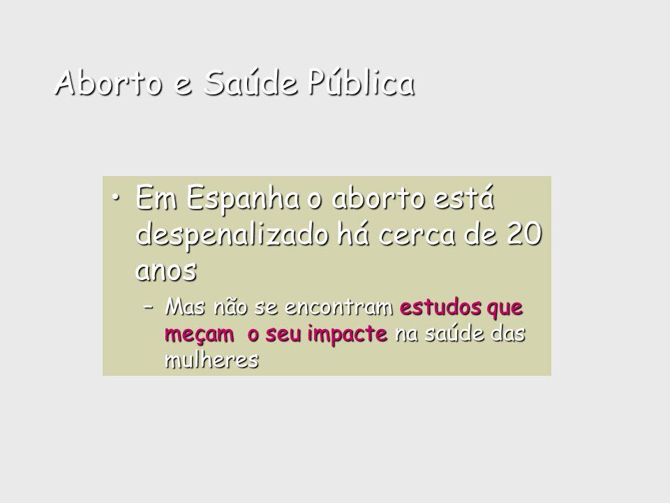 Aborto e Saúde Pública Em Espanha o aborto está despenalizado há cerca de 20 anosEm Espanha o aborto está despenalizado há cerca de 20 anos –Mas não s