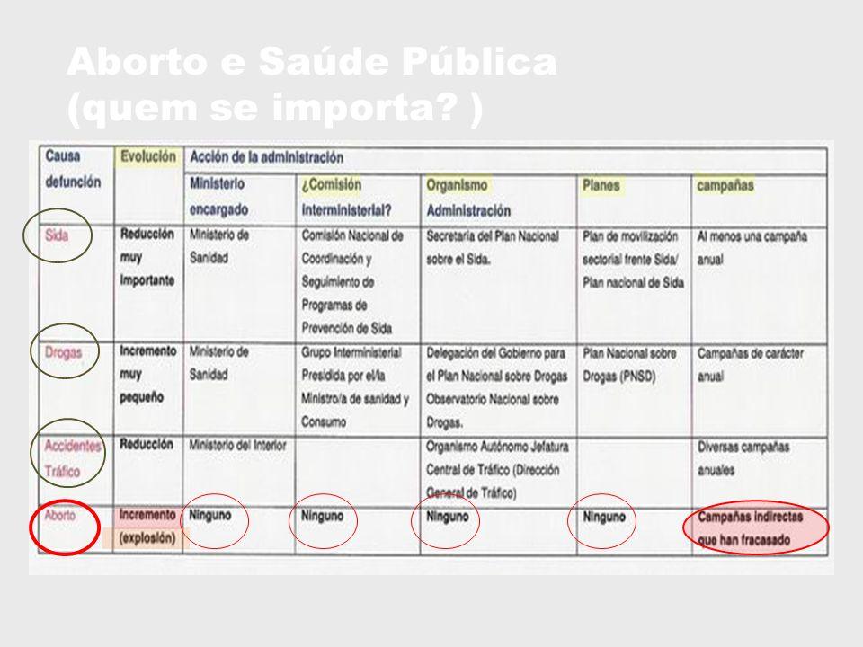 Não há melhor forma de ajudar o governo a demitir- se destas prioridades do que despenalizar o aborto (Claudio Anaia, dirigente PS) para quem tiver problemas já pusemos os serviços hospitalares à disposição.