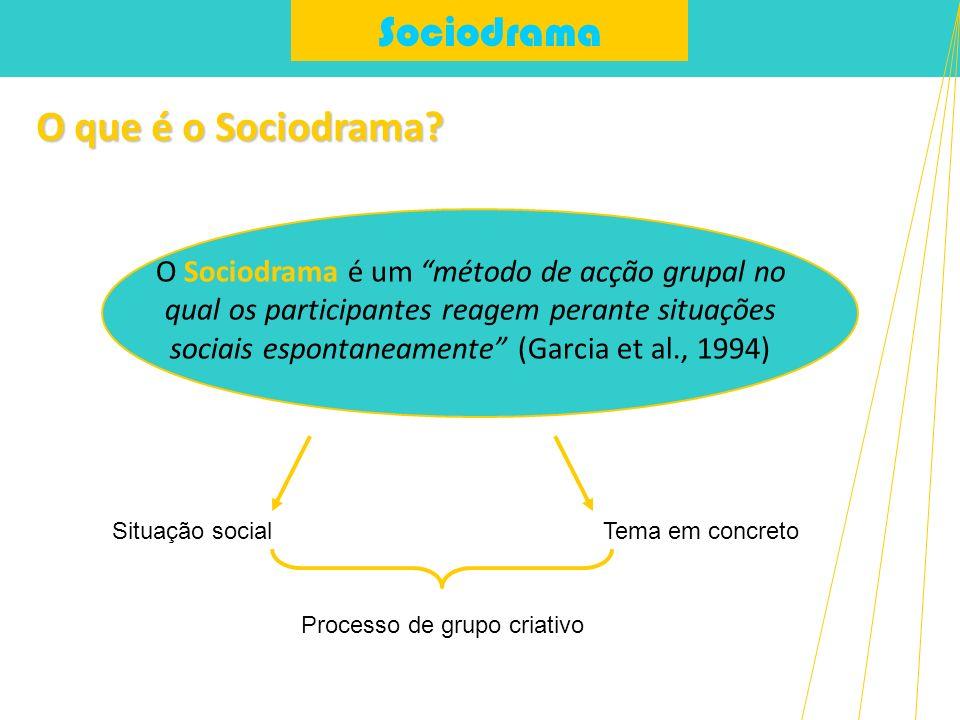 Sociodrama O que é o Sociodrama? O Sociodrama é um método de acção grupal no qual os participantes reagem perante situações sociais espontaneamente (G