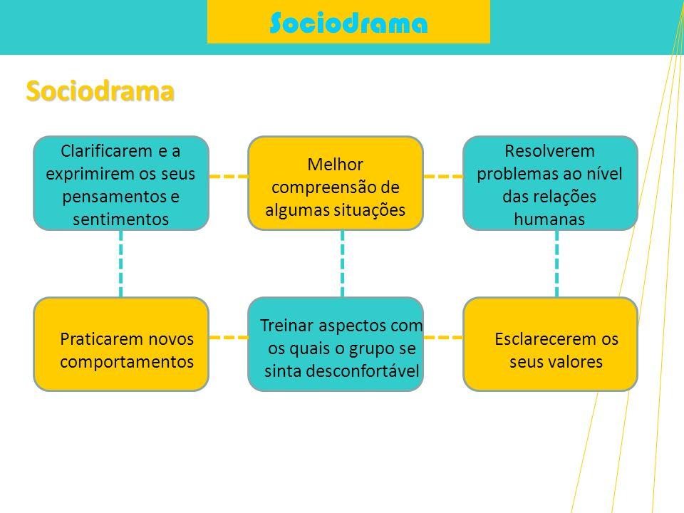 Sociodrama Sociodrama - Objectivos Encarar situações difíceis de diferentes formas.