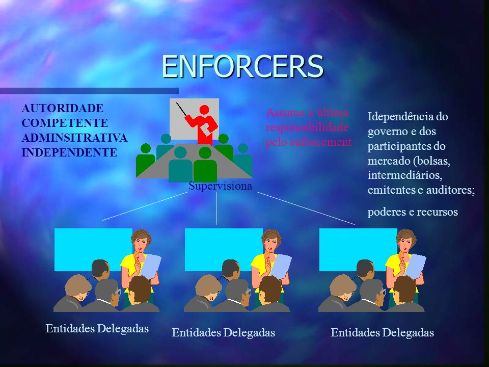 ENFORCERS AUTORIDADE COMPETENTE ADMINSITRATIVA INDEPENDENTE Entidades Delegadas Assume a última responsabilidade pelo enforcement Supervisiona Idepend