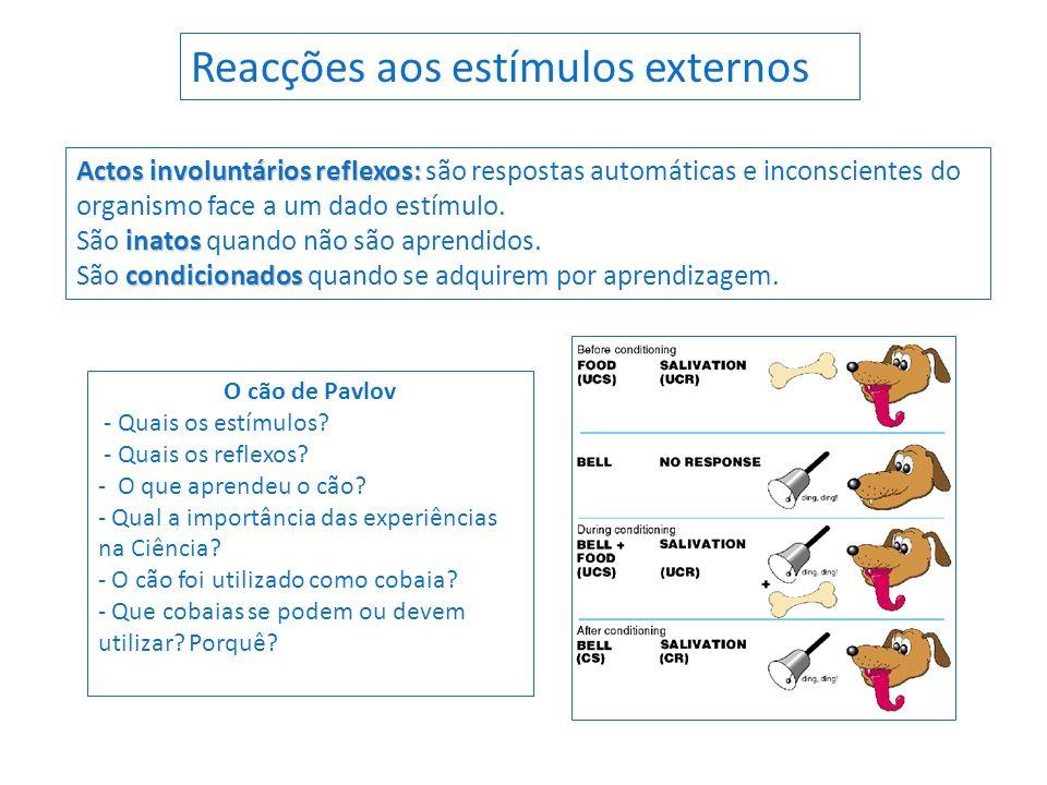Actos involuntários reflexos: Actos involuntários reflexos: são respostas automáticas e inconscientes do organismo face a um dado estímulo. inatos São