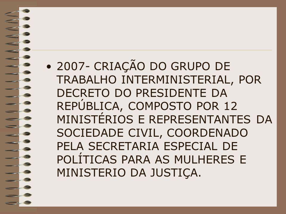 2007- CRIAÇÃO DO GRUPO DE TRABALHO INTERMINISTERIAL, POR DECRETO DO PRESIDENTE DA REPÚBLICA, COMPOSTO POR 12 MINISTÉRIOS E REPRESENTANTES DA SOCIEDADE
