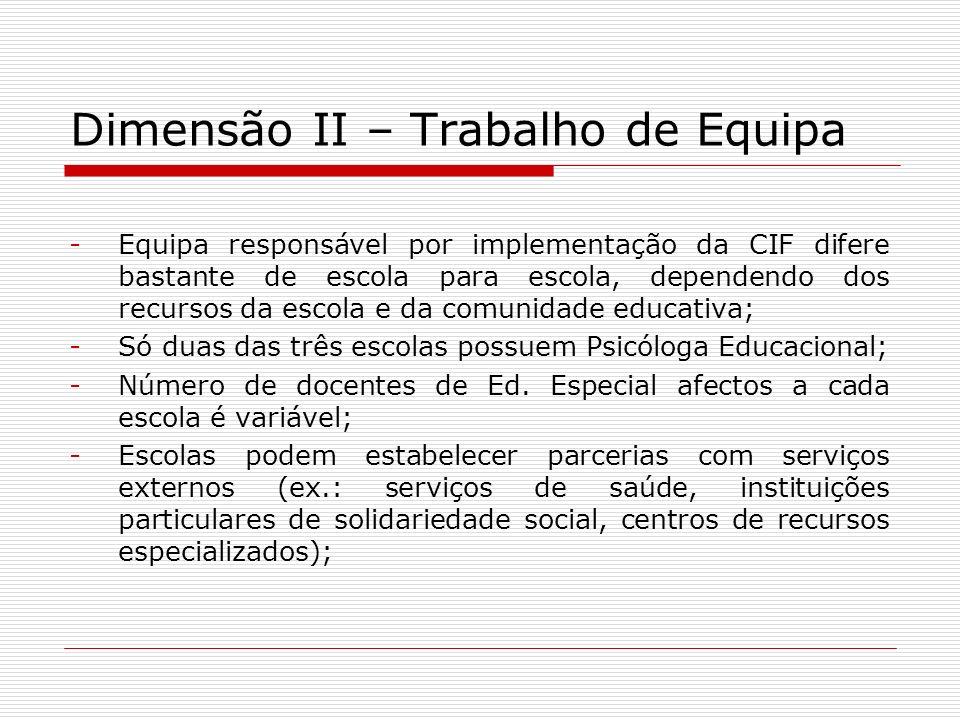 Dimensão II – Trabalho de Equipa -Equipa responsável por implementação da CIF difere bastante de escola para escola, dependendo dos recursos da escola