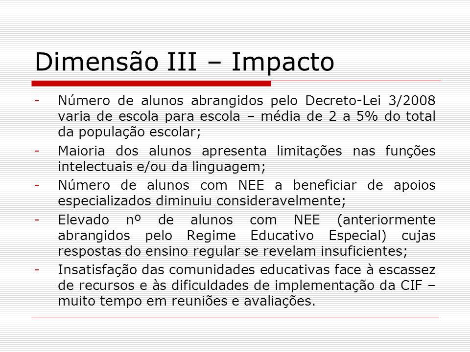 Dimensão III – Impacto -Número de alunos abrangidos pelo Decreto-Lei 3/2008 varia de escola para escola – média de 2 a 5% do total da população escola