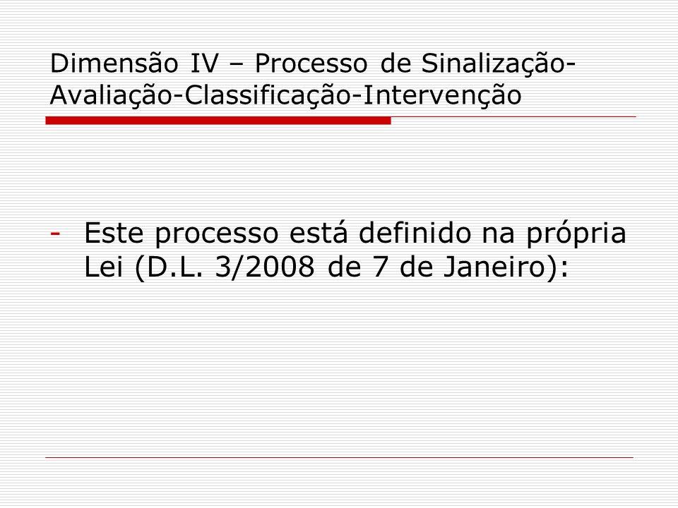 Dimensão IV – Processo de Sinalização- Avaliação-Classificação-Intervenção -Este processo está definido na própria Lei (D.L. 3/2008 de 7 de Janeiro):