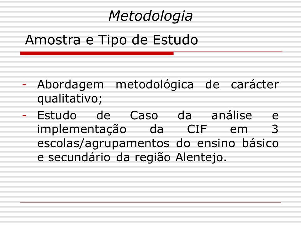 Metodologia -Abordagem metodológica de carácter qualitativo; -Estudo de Caso da análise e implementação da CIF em 3 escolas/agrupamentos do ensino bás