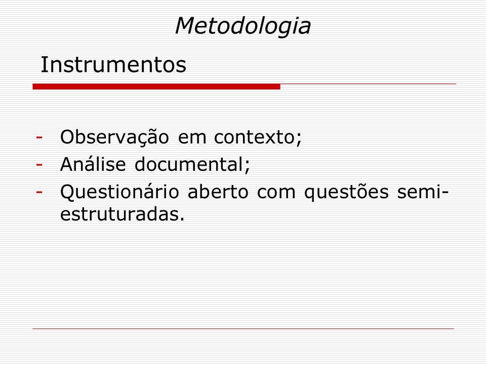 Metodologia -Observação em contexto; -Análise documental; -Questionário aberto com questões semi- estruturadas. Instrumentos