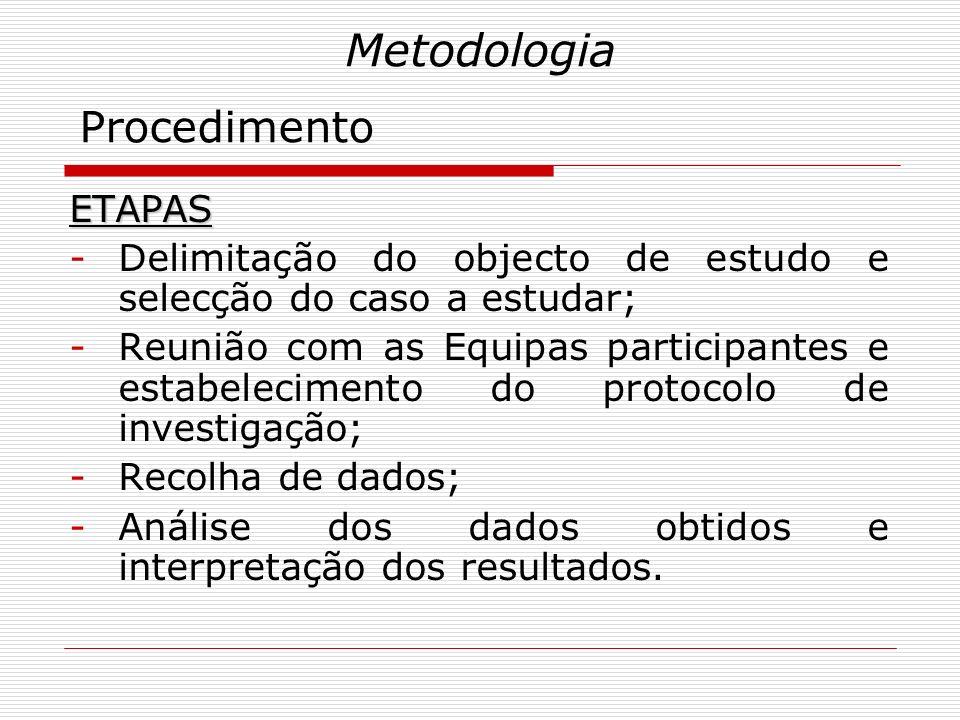 Metodologia ETAPAS -Delimitação do objecto de estudo e selecção do caso a estudar; -Reunião com as Equipas participantes e estabelecimento do protocol