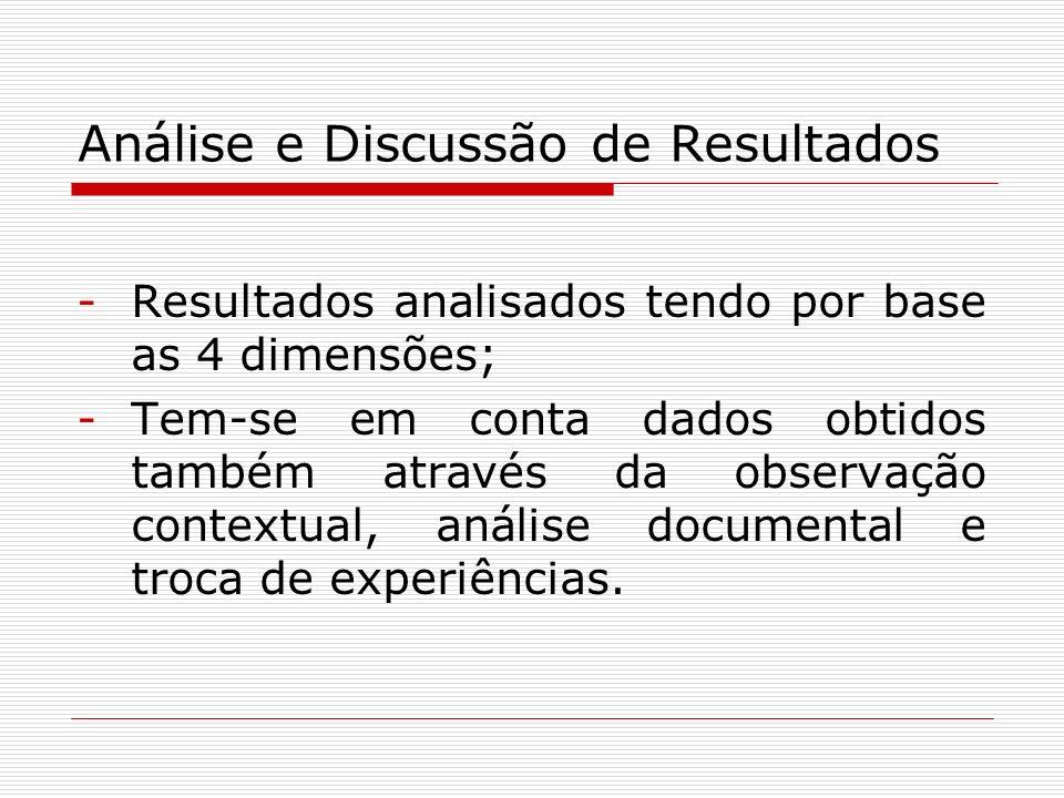 Análise e Discussão de Resultados -Resultados analisados tendo por base as 4 dimensões; -Tem-se em conta dados obtidos também através da observação co