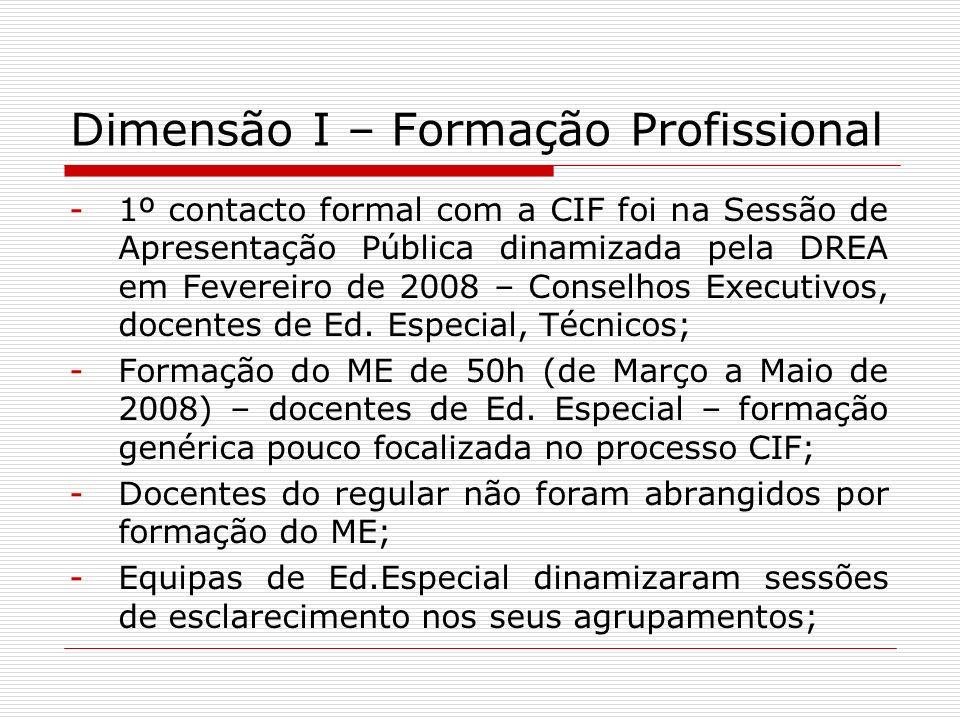 Dimensão I – Formação Profissional -1º contacto formal com a CIF foi na Sessão de Apresentação Pública dinamizada pela DREA em Fevereiro de 2008 – Con