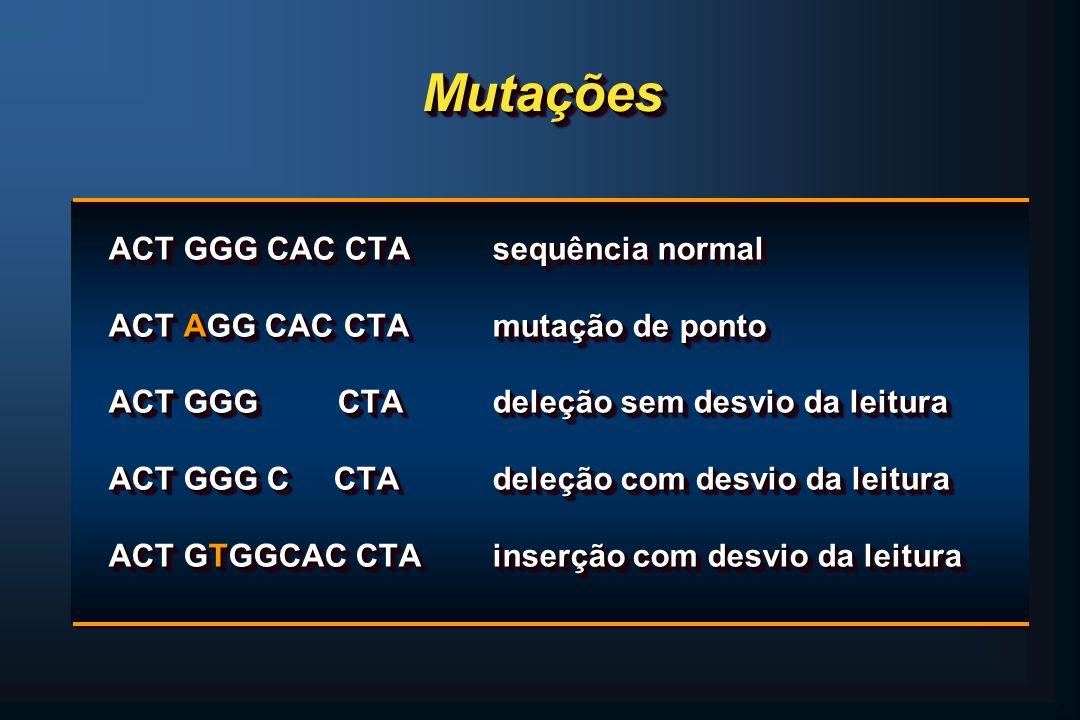 MutaçõesMutações ACT GGG CAC CTAsequência normal ACT AGG CAC CTAmutação de ponto ACT GGG CTAdeleção sem desvio da leitura ACT GGG C CTAdeleção com des