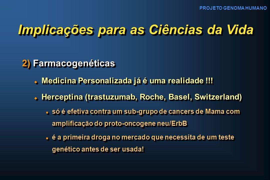2) Farmacogenéticas Medicina Personalizada já é uma realidade !!! Medicina Personalizada já é uma realidade !!! Herceptina (trastuzumab, Roche, Basel,