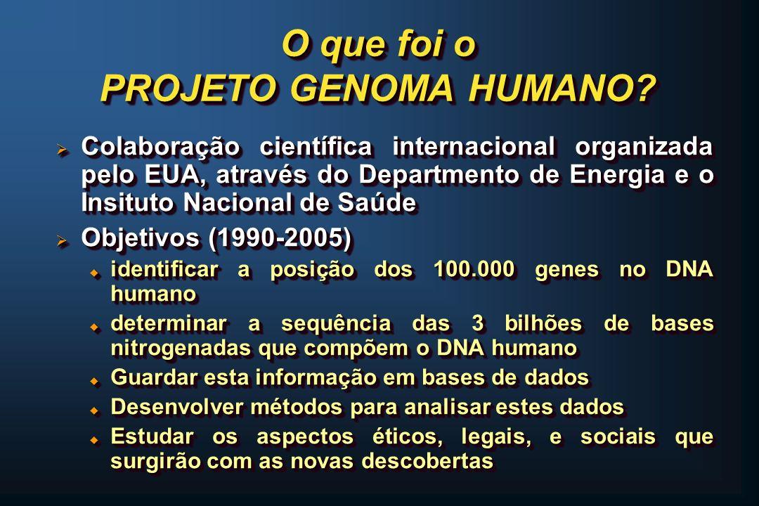 O que foi o PROJETO GENOMA HUMANO? Colaboração científica internacional organizada pelo EUA, através do Departmento de Energia e o Insituto Nacional d