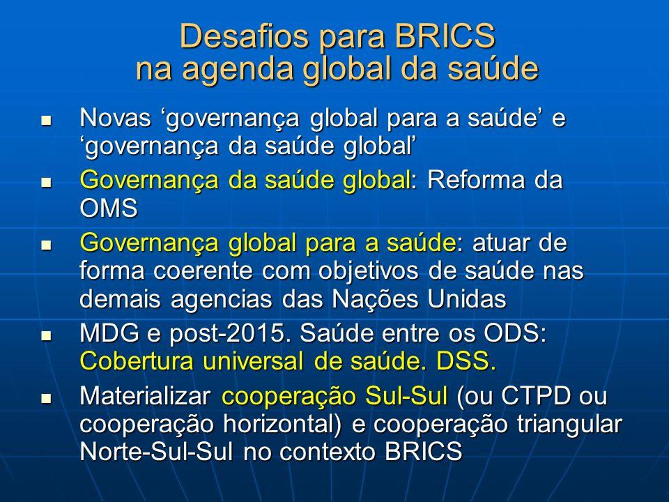 Desafios para BRICS na agenda global da saúde Novas governança global para a saúde e governança da saúde global Novas governança global para a saúde e