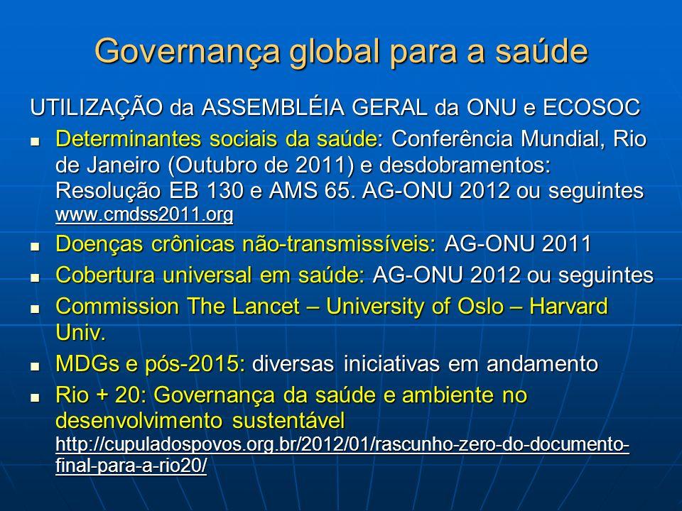 Governança global para a saúde UTILIZAÇÃO da ASSEMBLÉIA GERAL da ONU e ECOSOC Determinantes sociais da saúde: Conferência Mundial, Rio de Janeiro (Out