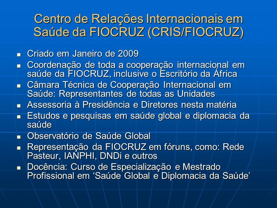 Centro de Relações Internacionais em Saúde da FIOCRUZ (CRIS/FIOCRUZ) Criado em Janeiro de 2009 Criado em Janeiro de 2009 Coordenação de toda a coopera
