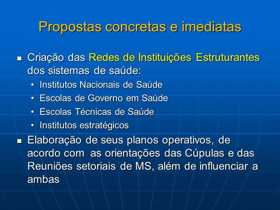 Propostas concretas e imediatas Criação das Redes de Instituições Estruturantes dos sistemas de saúde: Criação das Redes de Instituições Estruturantes