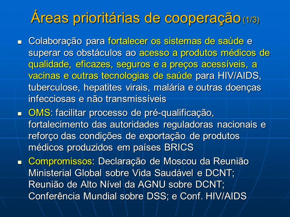 Áreas prioritárias de cooperação (2/3) Transferência efetiva de tecnologias em saúde entre BRICS para fortalecer capacidade de inovação Transferência efetiva de tecnologias em saúde entre BRICS para fortalecer capacidade de inovação Estabelecer prioridades de pesquisa e desenvolvimento, e efetiva-las por meio da cooperação entre BRICS Estabelecer prioridades de pesquisa e desenvolvimento, e efetiva-las por meio da cooperação entre BRICS Papel de BRICS na Estratégia Global e Plano de Ação sobre Saúde Pública, Inovação e Propriedade Intelectual Papel de BRICS na Estratégia Global e Plano de Ação sobre Saúde Pública, Inovação e Propriedade Intelectual Colaboração com organizações internacionais, como OMS e UNAIDS, e programas globais como UNITAIDS, Fundo Global de Combate à AIDS, TB e Malária e Aliança GAVI (vacinas) Colaboração com organizações internacionais, como OMS e UNAIDS, e programas globais como UNITAIDS, Fundo Global de Combate à AIDS, TB e Malária e Aliança GAVI (vacinas) Garantir que acordos de comércio bilateral e regional não prejudiquem flexibilização do TRIPS.