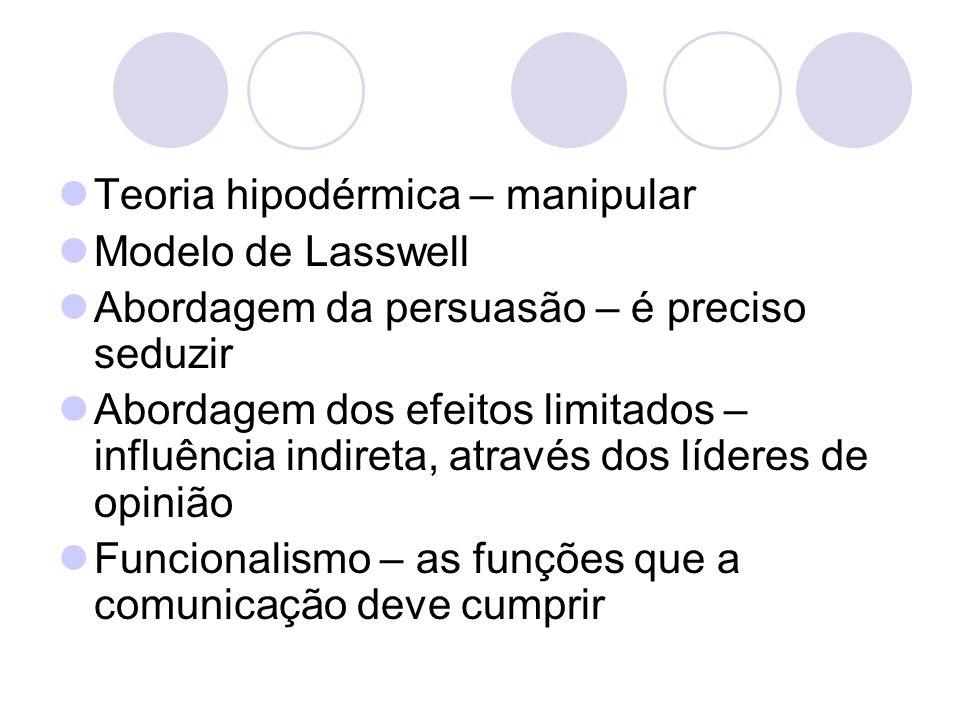 Teoria hipodérmica – manipular Modelo de Lasswell Abordagem da persuasão – é preciso seduzir Abordagem dos efeitos limitados – influência indireta, at