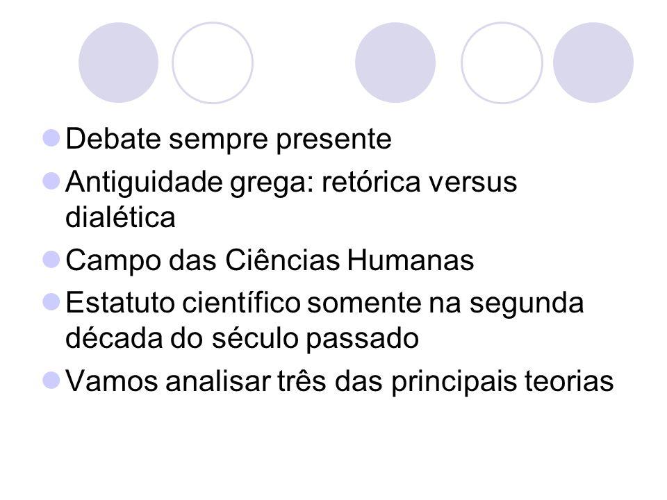 Debate sempre presente Antiguidade grega: retórica versus dialética Campo das Ciências Humanas Estatuto científico somente na segunda década do século