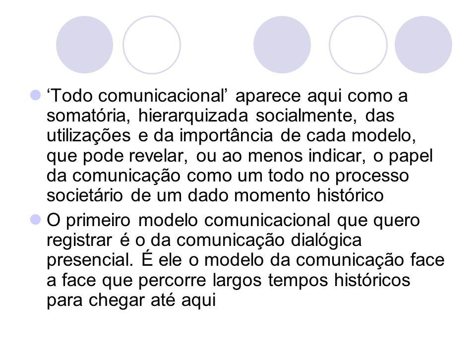Todo comunicacional aparece aqui como a somatória, hierarquizada socialmente, das utilizações e da importância de cada modelo, que pode revelar, ou ao