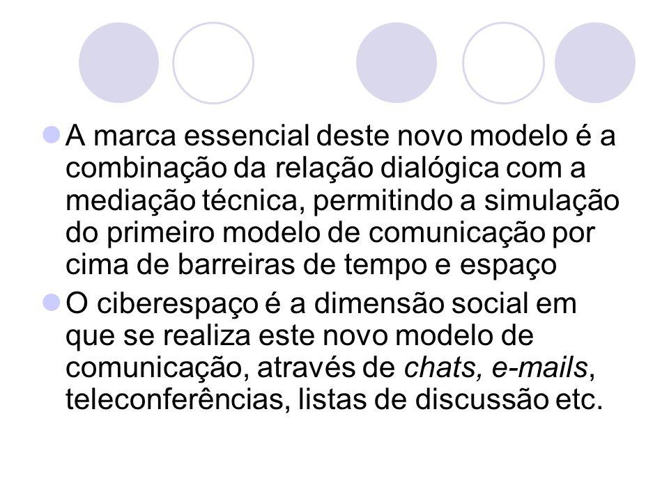 A marca essencial deste novo modelo é a combinação da relação dialógica com a mediação técnica, permitindo a simulação do primeiro modelo de comunicaç