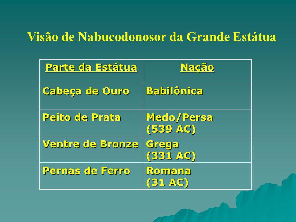 Os Reis do Sul e os Reis do Norte em Daniel Onze Reis do SulReis do NorteDaniel 11 Versículo Ptolomeu I 323-283 AC S eleuco I Nicanor 321-282 AC Daniel 11:5 Ptolomeu II Filadelfo 283-247 AC Antíoco I Sóter 280-261 AC Daniel 11:6 Antíoco II Theos 261-246 AC Daniel 11:6 Ptolomeu III Evérgeta 247-221 AC Seleuco II Calínico 246-226 AC Daniel 11:7,8 Seleuco III Sóter 226-223 AC Daniel 11:8 Ptolomeu IV Filopator 221-203 AC Antíoco III O Grande 223-187 AC Daniel 11:9-19 Ptolomeu V Epifânio 203-181 A C Selêuco IV Filopáter 187-175 AC Daniel 11:20 Ptolomeu VI Filometor 180-146 AC Antíoco IV Epifânio 175-164 AC Daniel 11:21-35 Antíoco V Eupator 164-162 AC (v.