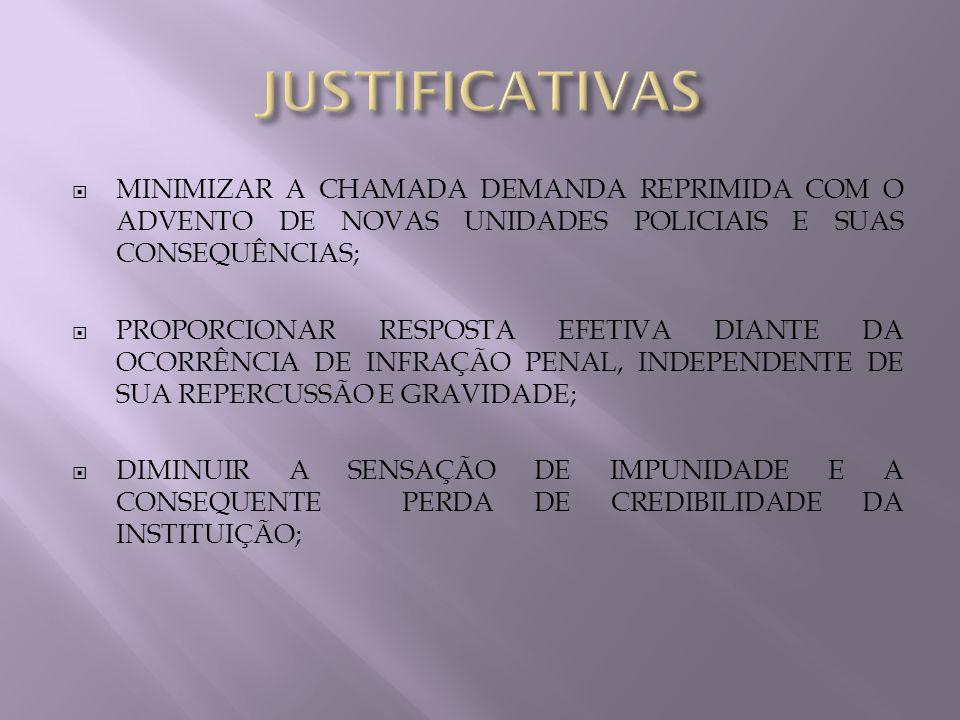 MINIMIZAR A CHAMADA DEMANDA REPRIMIDA COM O ADVENTO DE NOVAS UNIDADES POLICIAIS E SUAS CONSEQUÊNCIAS; PROPORCIONAR RESPOSTA EFETIVA DIANTE DA OCORRÊNC