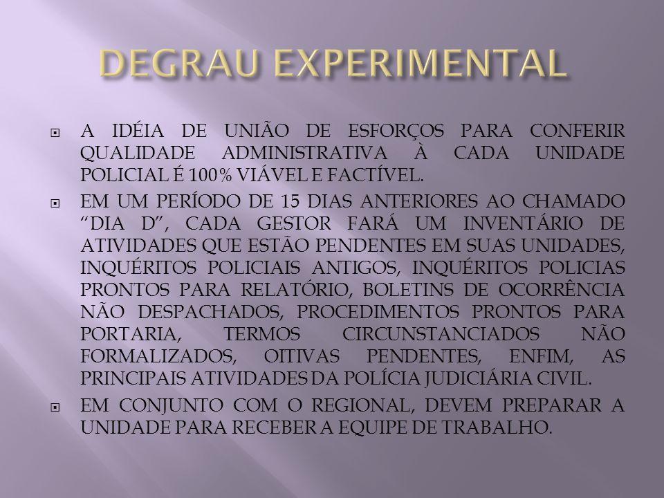 A IDÉIA DE UNIÃO DE ESFORÇOS PARA CONFERIR QUALIDADE ADMINISTRATIVA À CADA UNIDADE POLICIAL É 100% VIÁVEL E FACTÍVEL. EM UM PERÍODO DE 15 DIAS ANTERIO