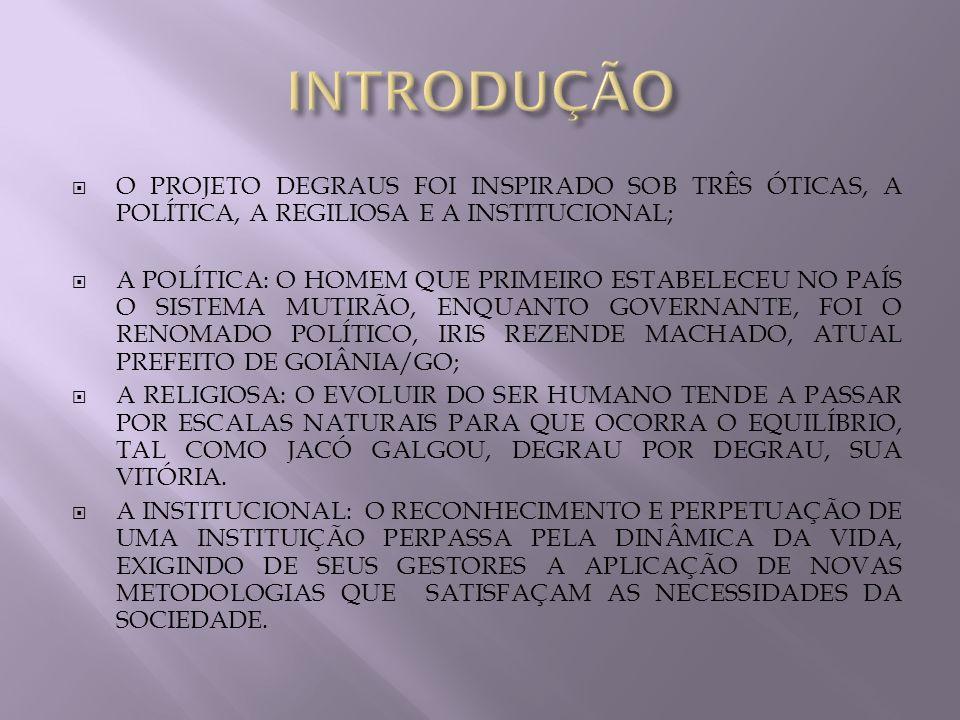 A IDÉIA DO MUTIRÃO BASEIA-SE NA SOMA DE ESFORÇOS EM PROL DE OBJETIVOS COMUNS.