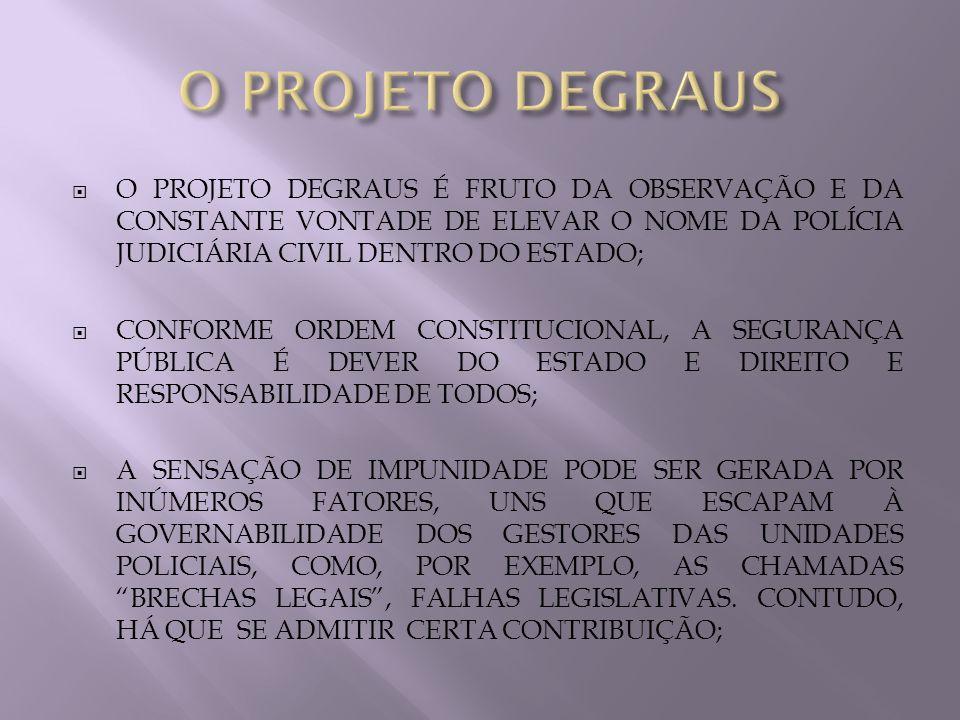 O PROJETO DEGRAUS É FRUTO DA OBSERVAÇÃO E DA CONSTANTE VONTADE DE ELEVAR O NOME DA POLÍCIA JUDICIÁRIA CIVIL DENTRO DO ESTADO; CONFORME ORDEM CONSTITUC