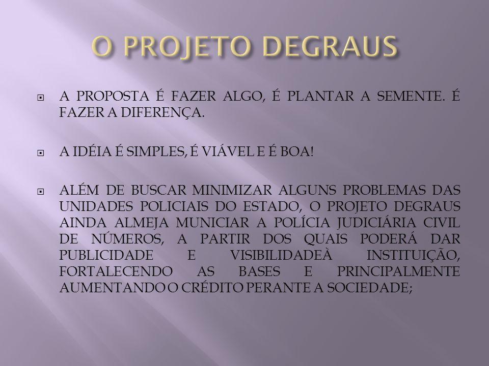 ASSIM, QUANDO A UNIDADE POLICIAL ESTIVER APTA A RECEBER A EQUIPE DE TRABALHO, A DATA É AGENDADA E O PRIMEIRO DEGRAU VENCIDO.