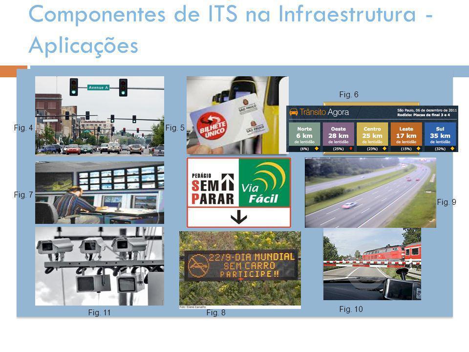 Componentes de ITS na Infraestrutura - Aplicações Fig. 4 Fig. 5 Fig. 6 Fig. 7 Fig. 8Fig. 10 Fig. 9 Fig. 11
