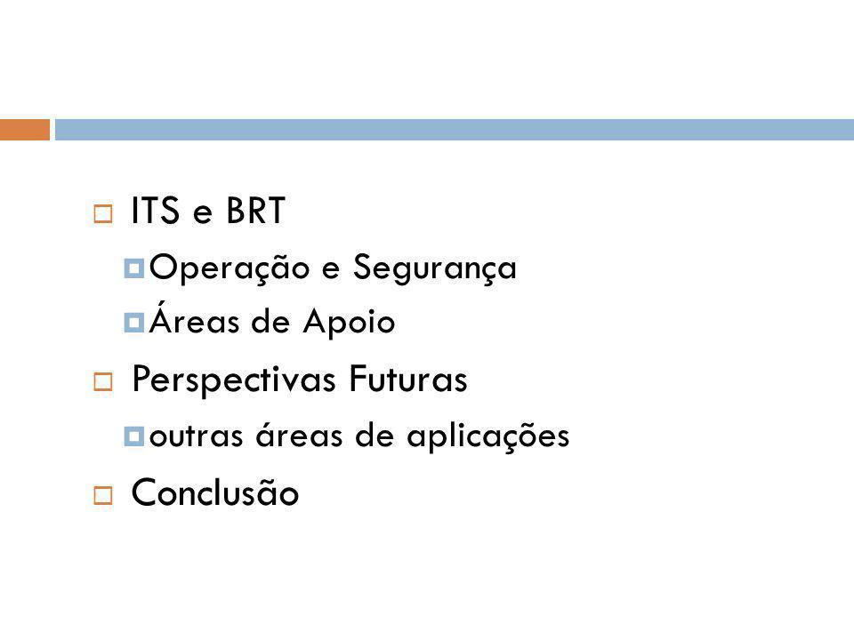 ITS e BRT Operação e Segurança Áreas de Apoio Perspectivas Futuras outras áreas de aplicações Conclusão