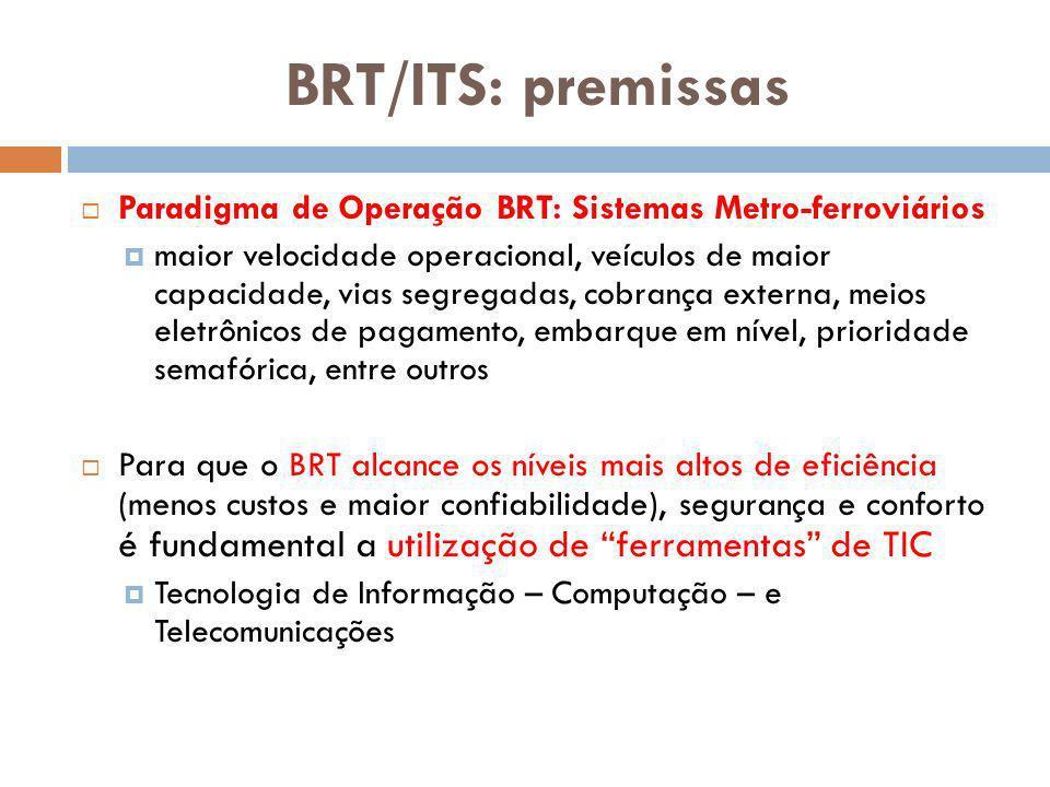 BRT/ITS: premissas Paradigma de Operação BRT: Sistemas Metro-ferroviários maior velocidade operacional, veículos de maior capacidade, vias segregadas,