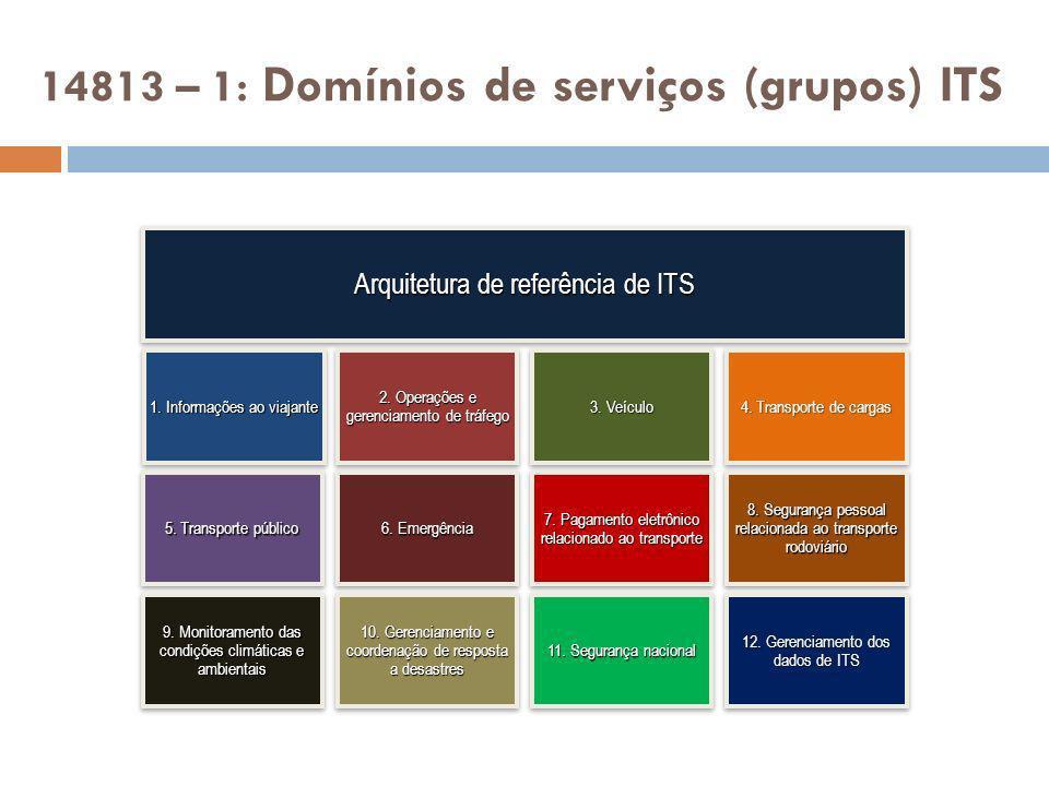 Arquitetura de referência de ITS 1. Informações ao viajante 1. Informações ao viajante 1. Informações ao viajante 1. Informações ao viajante 5. Transp