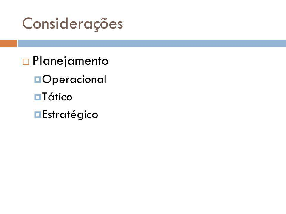 Arquitetura de referência de ITS Arquitetura de referência de ITS 5.